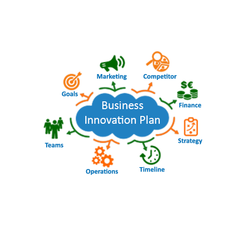 Business Innovation Plan